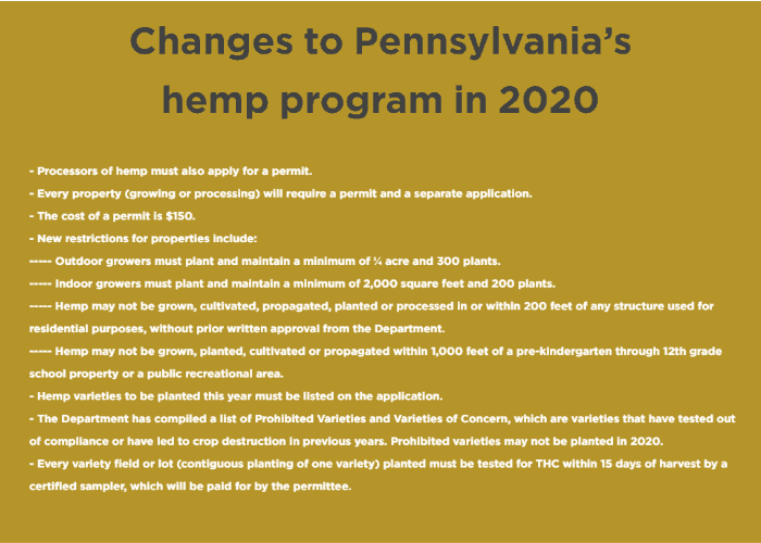 hemp rules pennsylvania