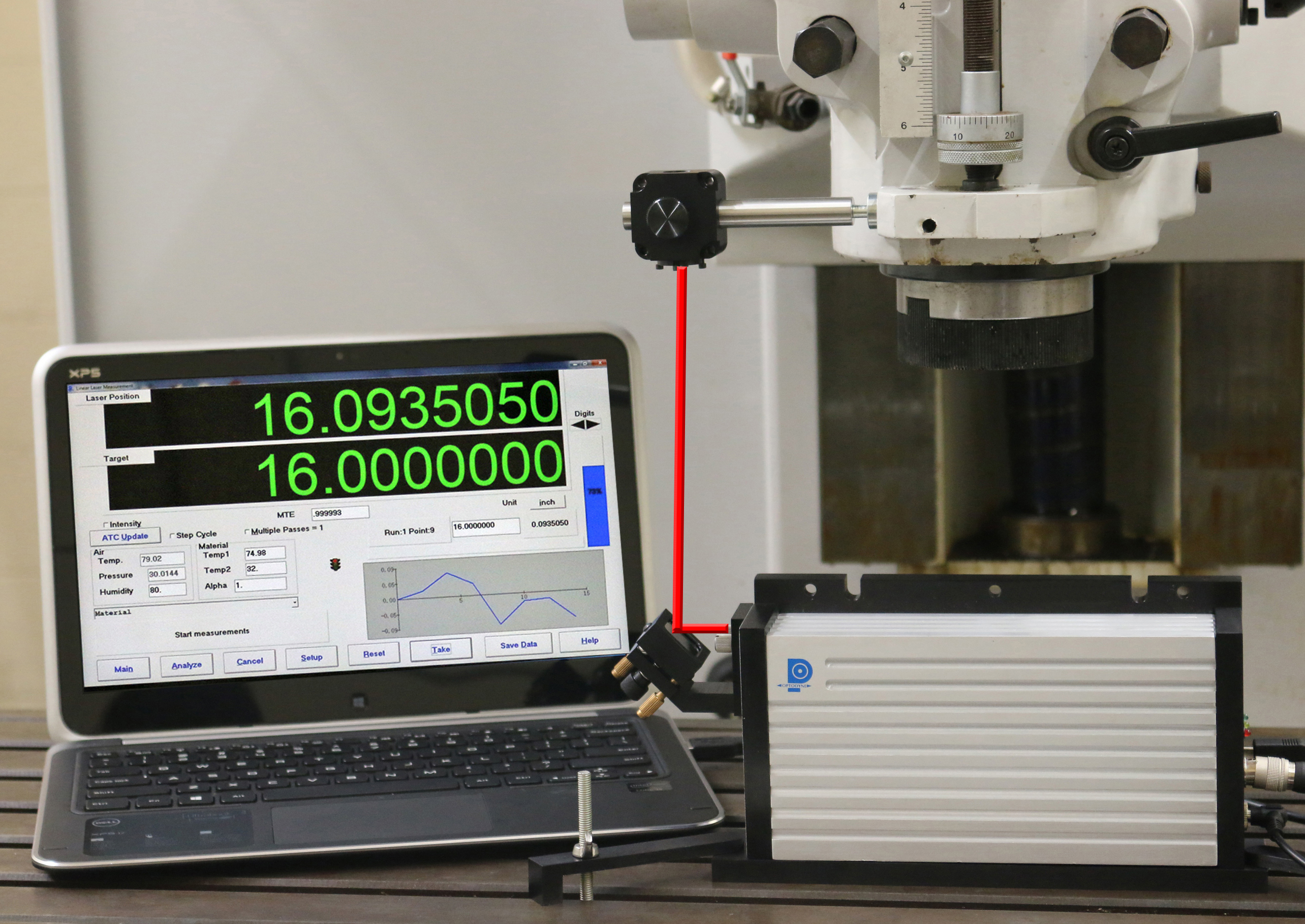 LICS-100AP turn-key laser calibration system