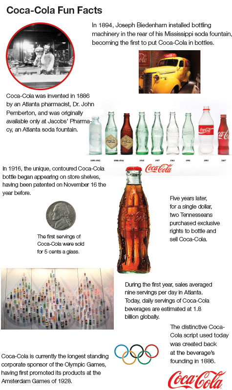 Coca-Cola - Quality Assurance & Food Safety