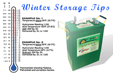 Winterize your batteries - Golf Course Industry