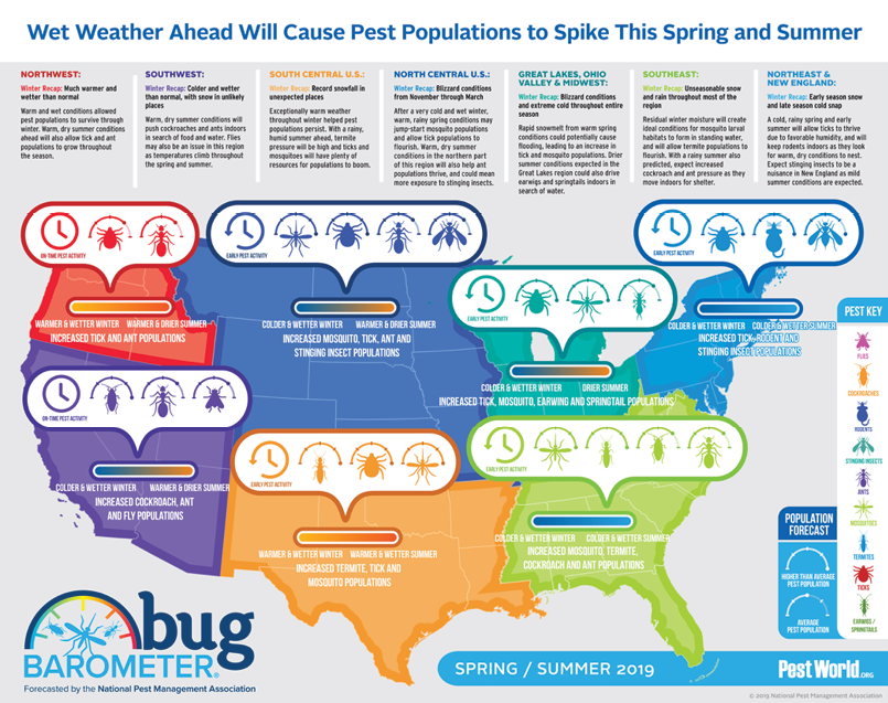 FAIRFAX, Va. — The National Pest Management Association (NPMA) in March released its bi-annual Bug Barometer, a seasonal forecast of pest pressure and ...