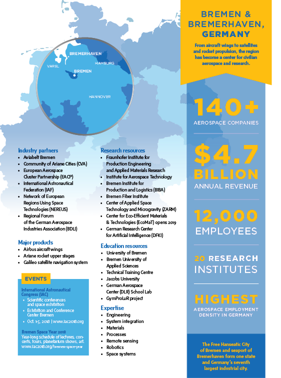 Bremen & Bremerhaven, Germany - Aerospace Manufacturing and